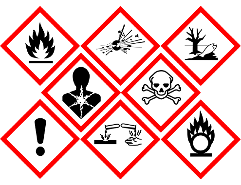 gradient ghs hazard assessment